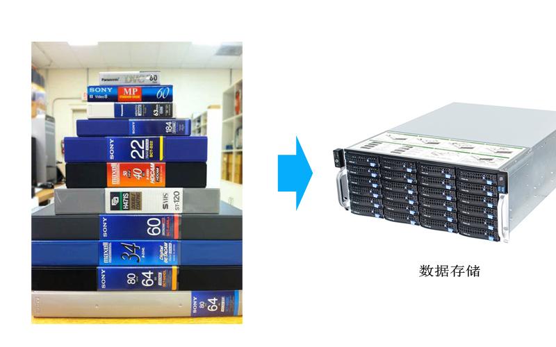 专业电视台BETACAM录像带转录数字化采集整理、编辑、归档、智能数字影音档案化应用服务